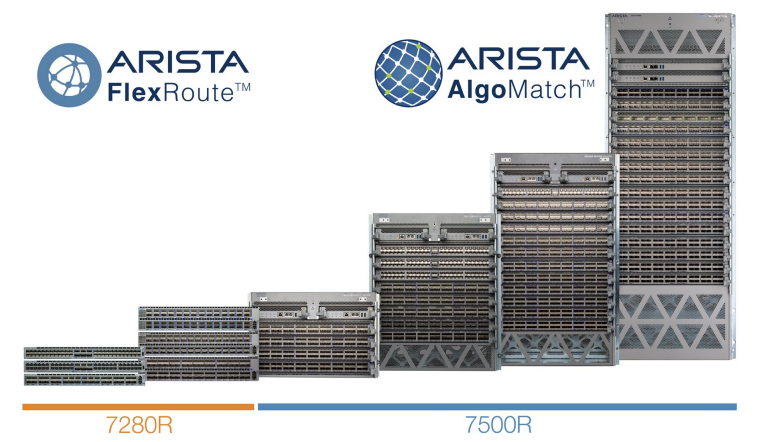 Arista 100GbE Network Switches