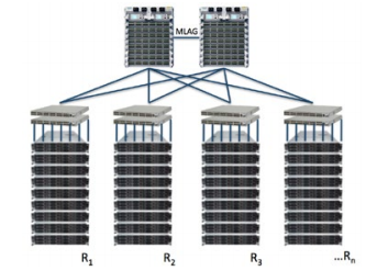 Hadoop Cluster Performance
