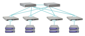 datacenter switch deployment scenarios