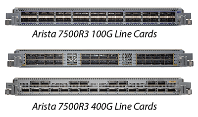 Data Center Network Switches