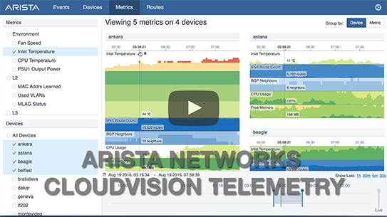 Arista Eos Network Telemetry Cloud Networking Operating System